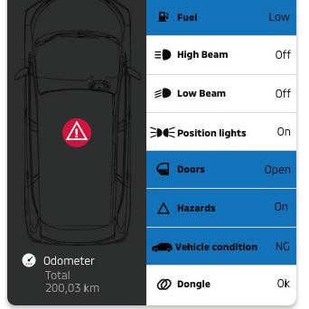 i-ConnDrive digital services: Vehicle Health